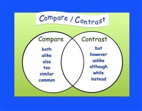 Human Communication Theory: Comparative Essays: Amazonco